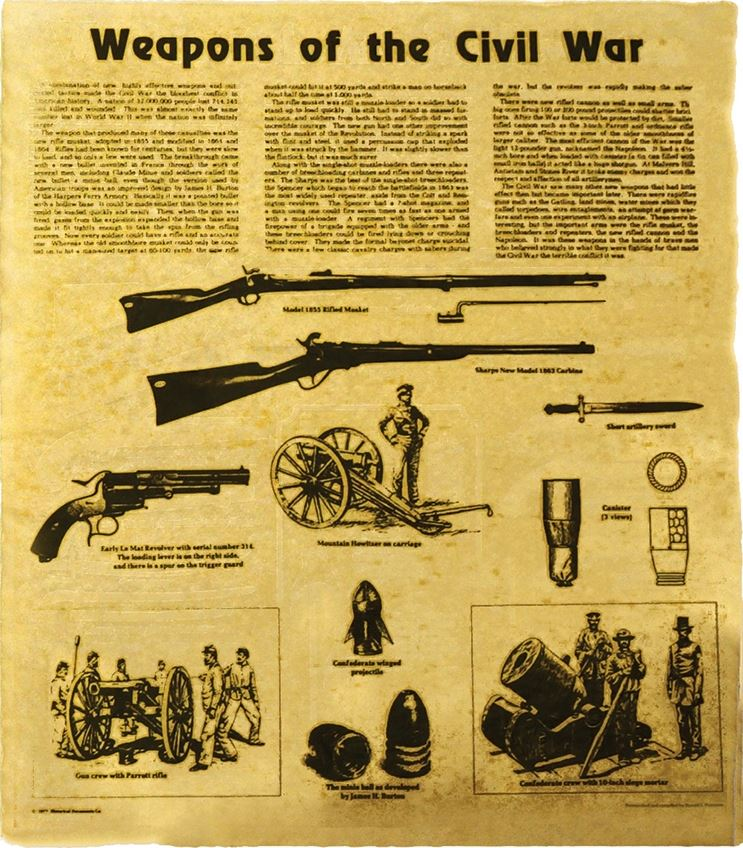 Denix DX71 Weapons of the Civil War Poster