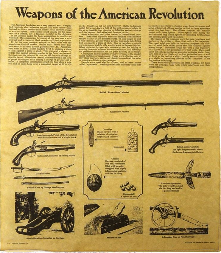 Denix DX72 Weapons of the American Revolution Poster