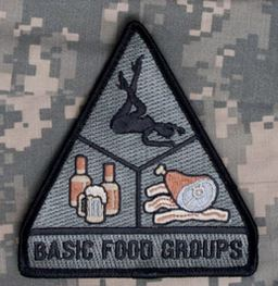Mil-Spec Monkey Patch - Basic Food Groups